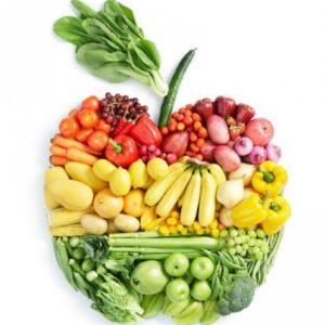 Рекомендации доктора Вишванатана о правильном питании